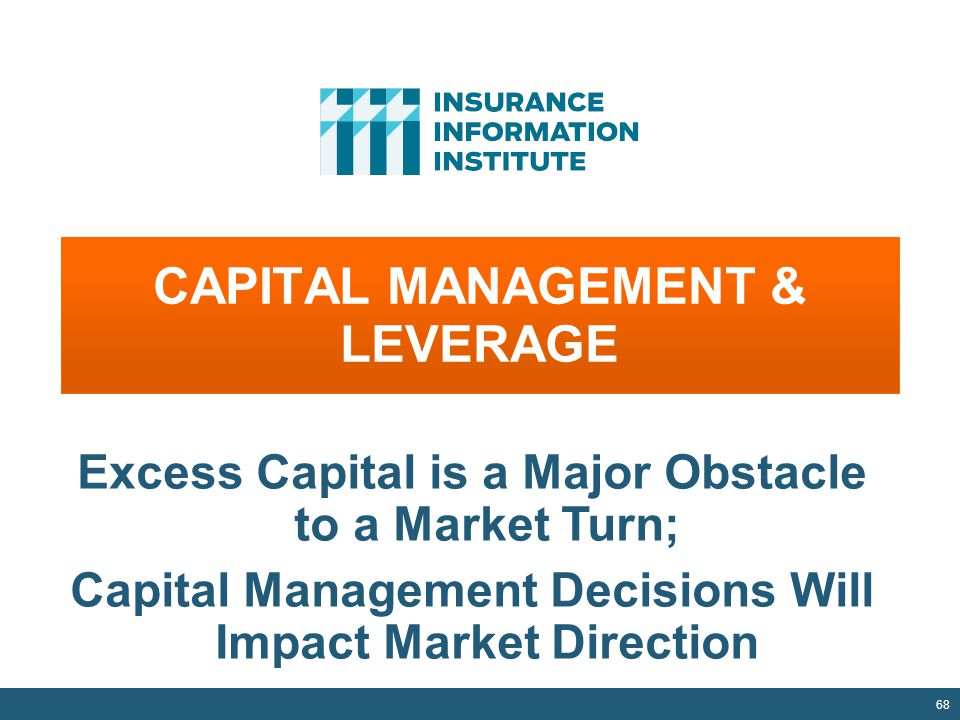 CAPITAL MANAGEMENT & LEVERAGE 68 Excess Capital is a Major Obstacle to a Market Turn; Capital Management Decisions Will Impact Market Direction