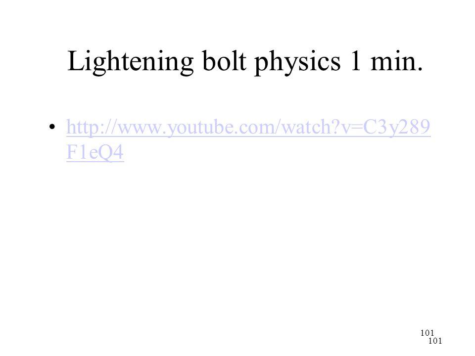 101 Lightening bolt physics 1 min.