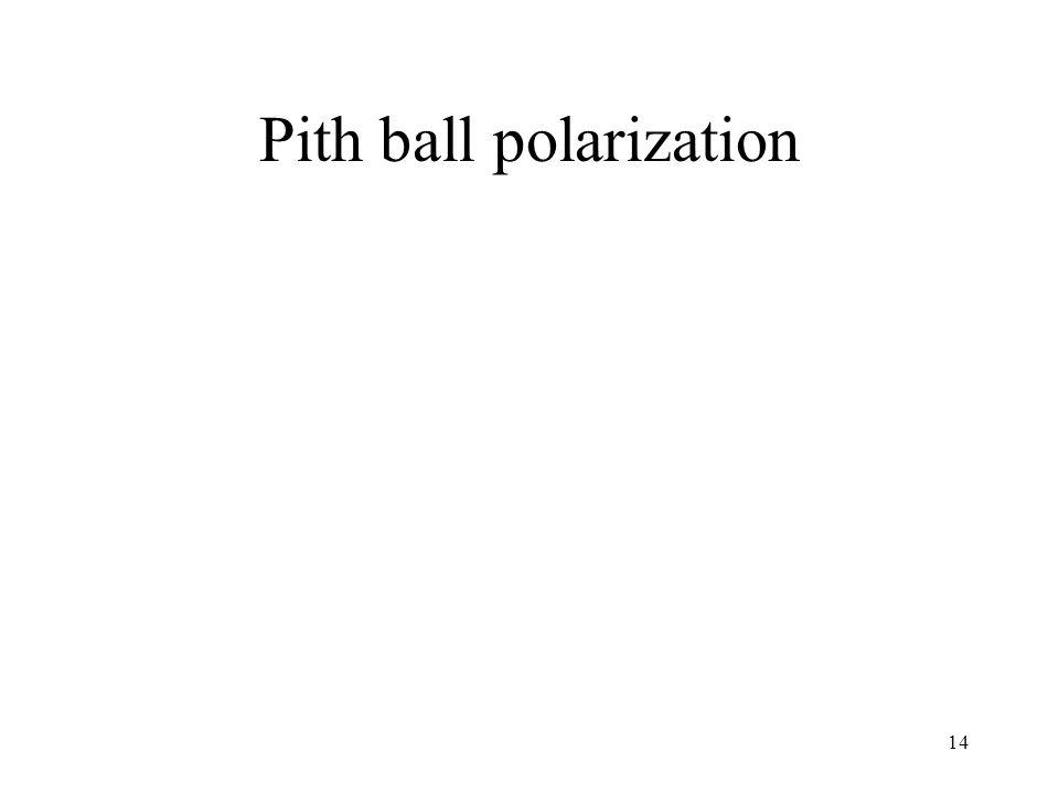Pith ball polarization 14