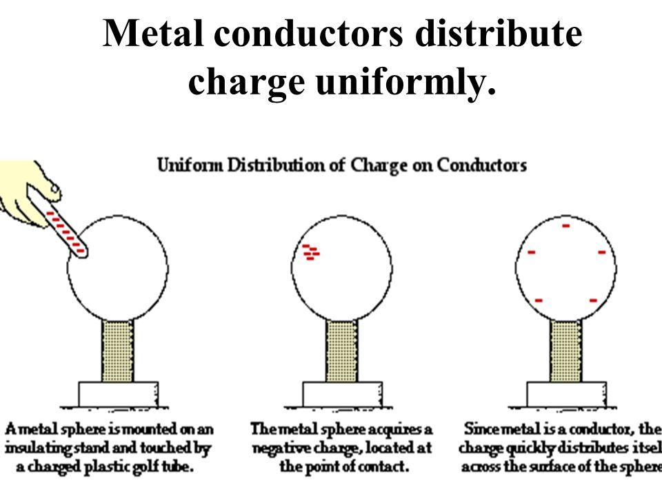 19 Metal conductors distribute charge uniformly.