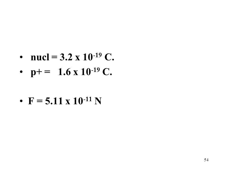 nucl = 3.2 x 10 -19 C. p+ = 1.6 x 10 -19 C. F = 5.11 x 10 -11 N 54
