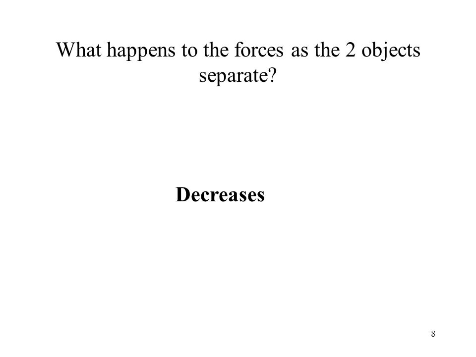 What happens to the forces as the 2 objects separate 8 Decreases