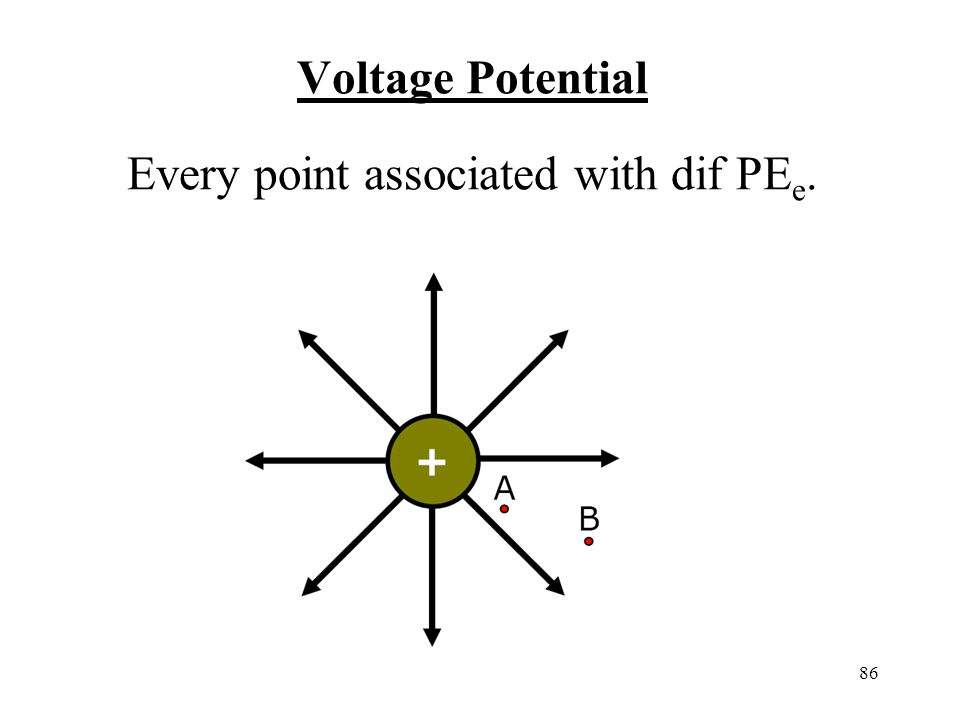 Voltage Potential 86 Every point associated with dif PE e.