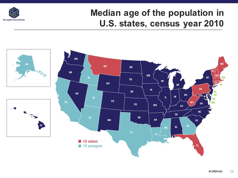 Median age of the population in U.S. states, census year 2010 16 #CMDInfo