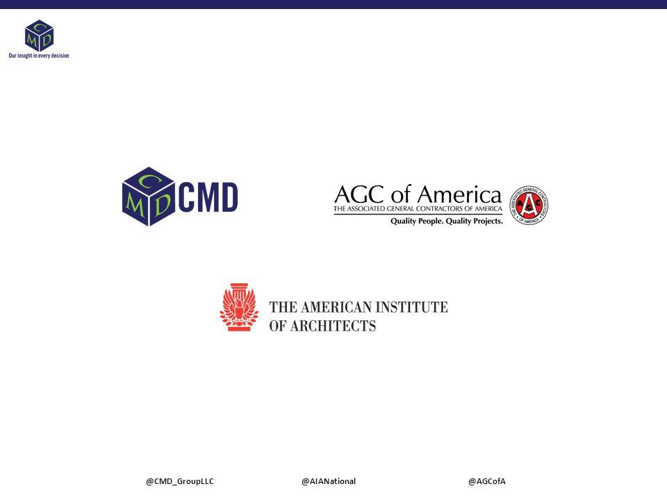 Data source: U.S.Census Bureau and Bureau of Labor Statistics/Chart: CMD.