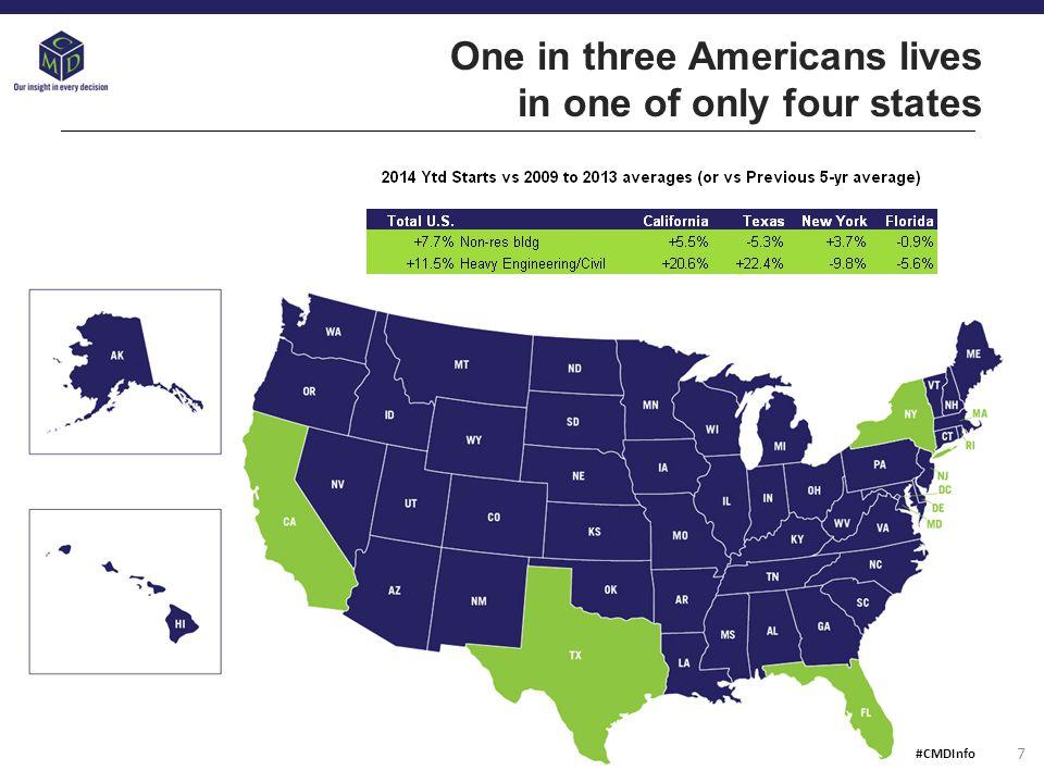 Data source: U.S.Department of Labor/Chart: CMD. U.S.