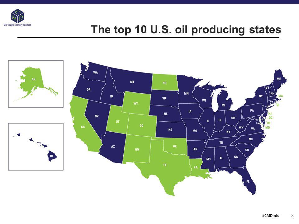 Source: U.S.Bureau of the Census/Chart: CMD. U.S.