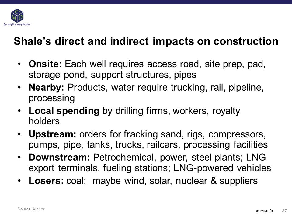 Shale's direct and indirect impacts on construction Onsite: Each well requires access road, site prep, pad, storage pond, support structures, pipes Nearby: Products, water require trucking, rail, pipeline, processing Local spending by drilling firms, workers, royalty holders Upstream: orders for fracking sand, rigs, compressors, pumps, pipe, tanks, trucks, railcars, processing facilities Downstream: Petrochemical, power, steel plants; LNG export terminals, fueling stations; LNG-powered vehicles Losers: coal; maybe wind, solar, nuclear & suppliers Source: Author 87 #CMDInfo