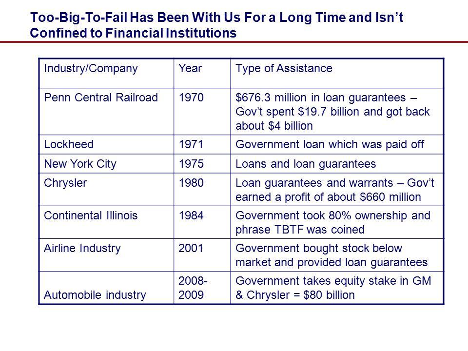 Do Guaranty Funds Create Moral Hazard.
