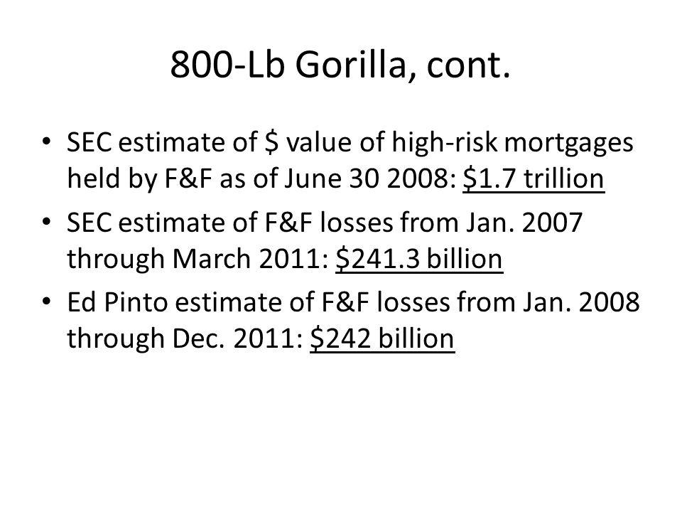 800-Lb Gorilla, cont.
