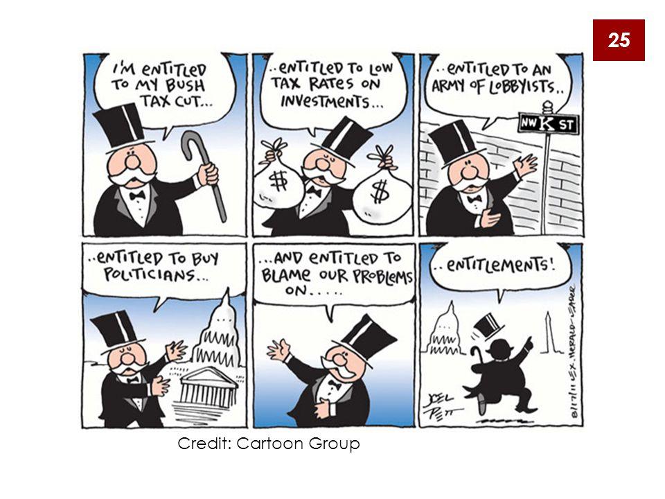 25 Credit: Cartoon Group