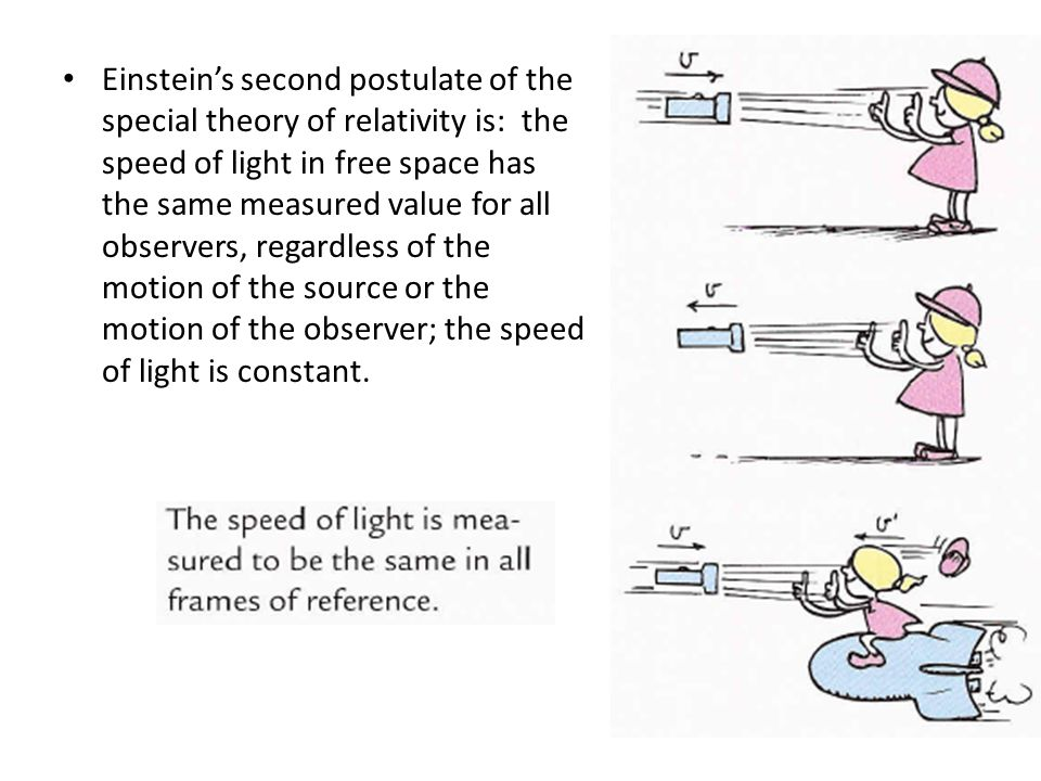 Einstein's second postulate of the special theory of relativity is: the speed of light in free space has the same measured value for all observers, regardless of the motion of the source or the motion of the observer; the speed of light is constant.