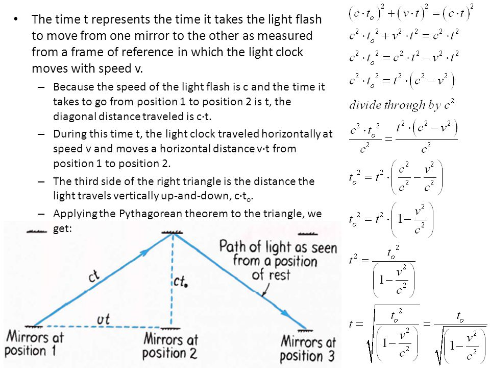 The time t represents the time it takes the light flash to move from one mirror to the other as measured from a frame of reference in which the light clock moves with speed v.