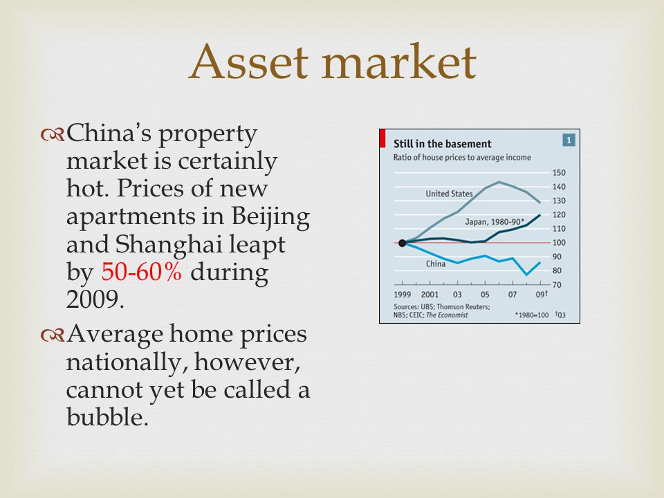  China's property market is certainly hot.
