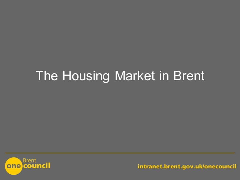 Population Growth – Brent vs. London