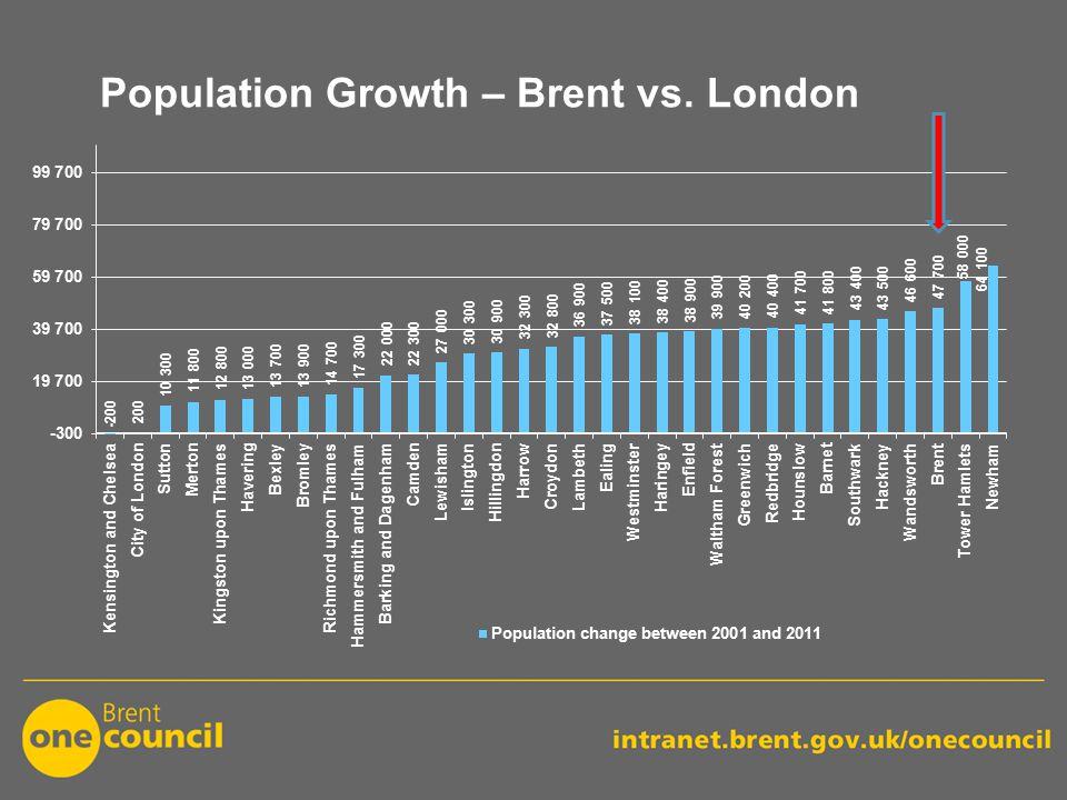 Birth Rate – Per 1000 Female Population