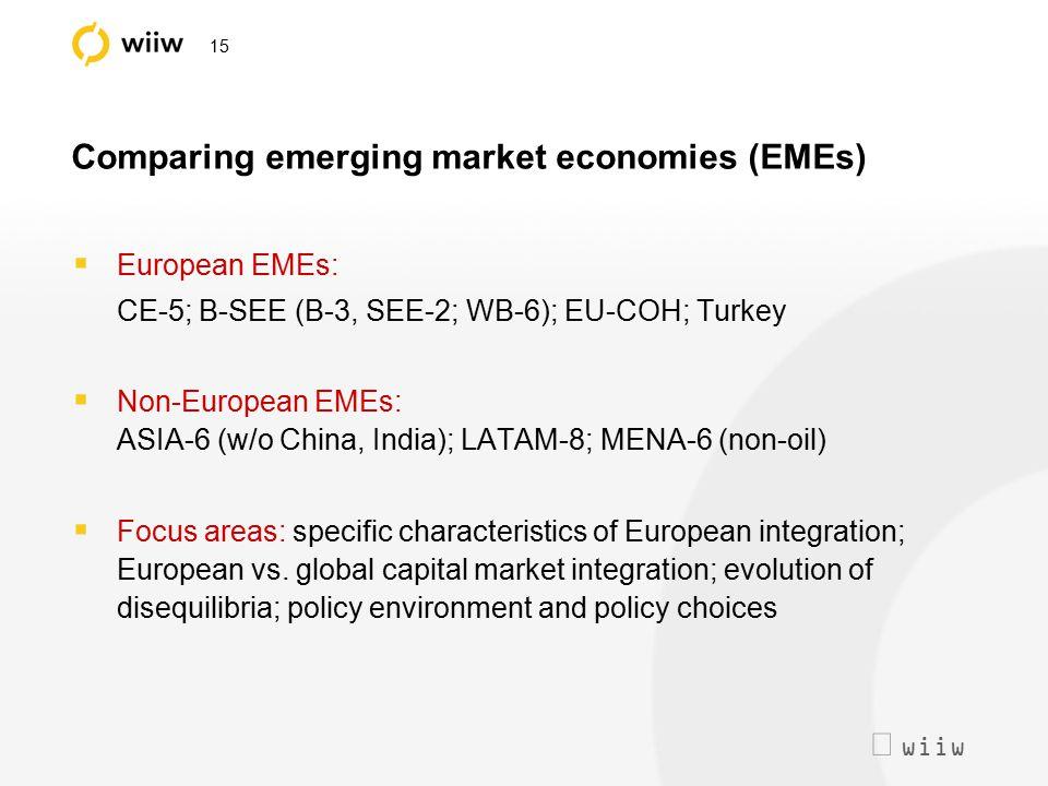 wiiw 15 Comparing emerging market economies (EMEs)  European EMEs: CE-5; B-SEE (B-3, SEE-2; WB-6); EU-COH; Turkey  Non-European EMEs: ASIA-6 (w/o China, India); LATAM-8; MENA-6 (non-oil)  Focus areas: specific characteristics of European integration; European vs.