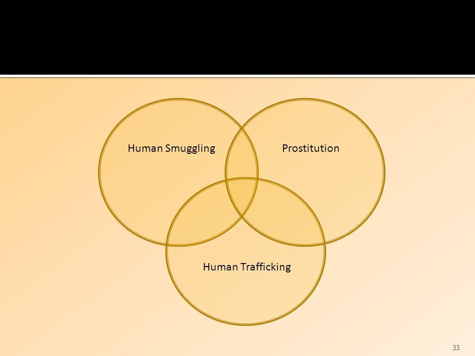 Human SmugglingProstitution Human Trafficking 33