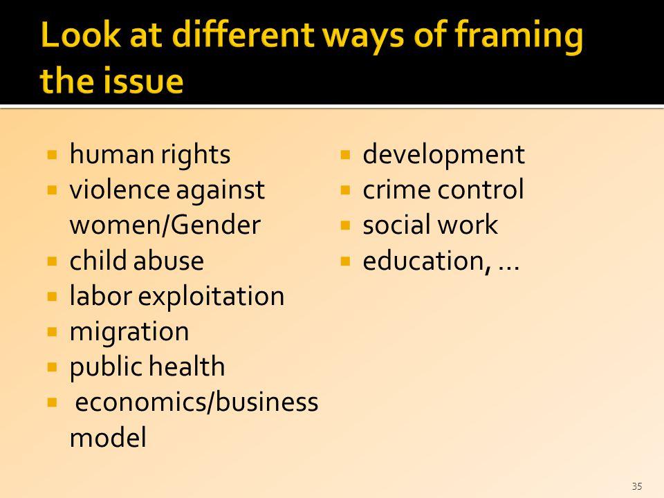  human rights  violence against women/Gender  child abuse  labor exploitation  migration  public health  economics/business model  development