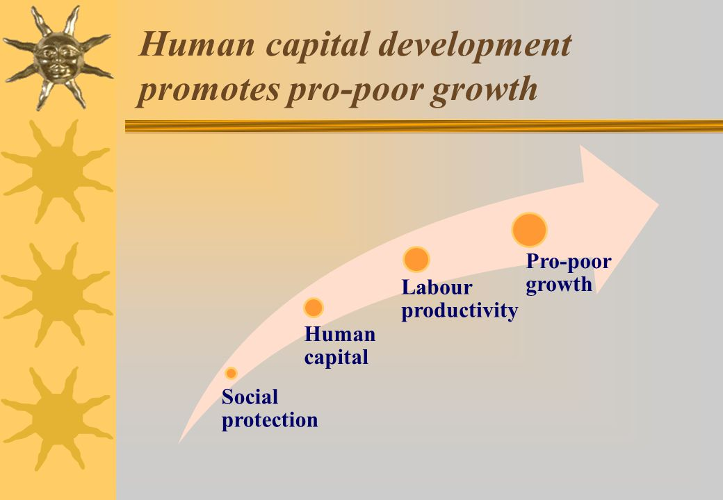 Human capital development promotes pro-poor growth
