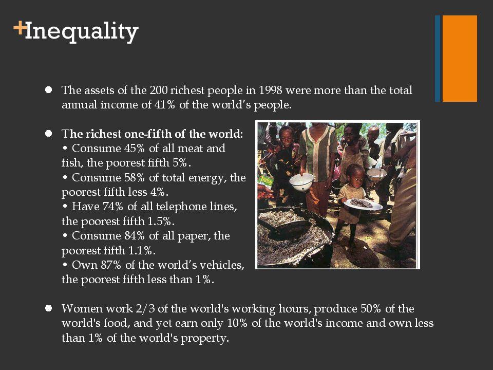 + Inequality