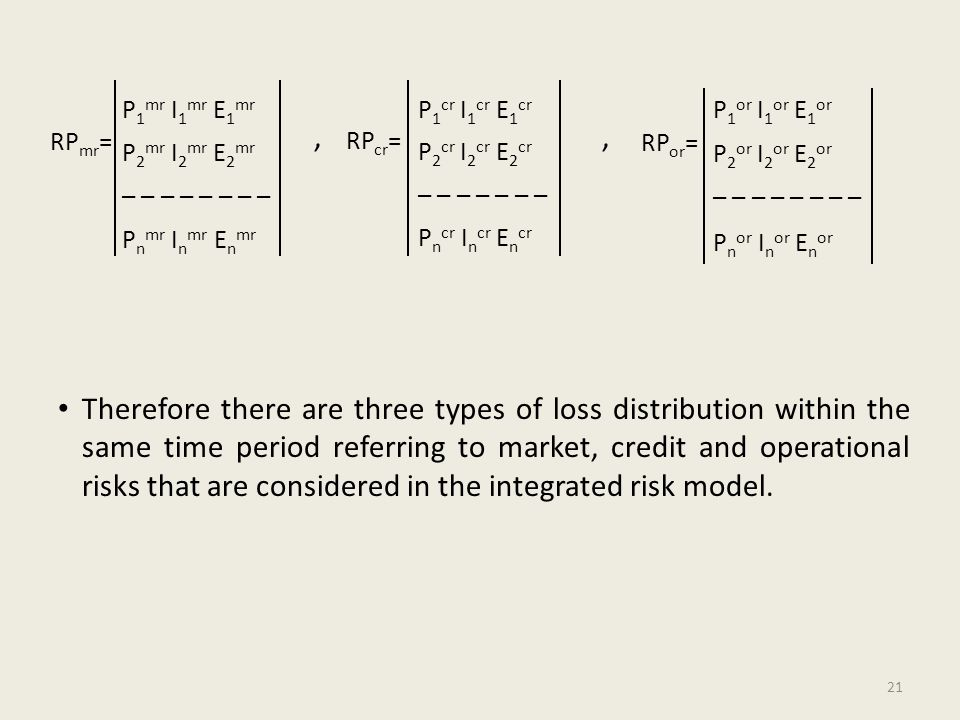 21 Therefore there are three types of loss distribution within the same time period referring to market, credit and operational risks that are considered in the integrated risk model.