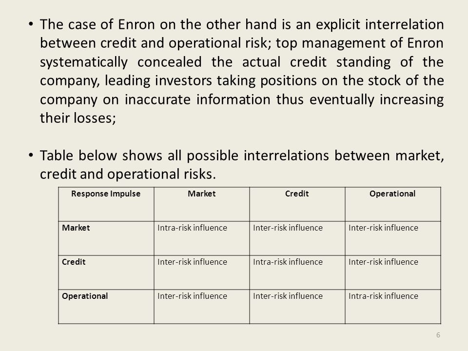 The case of Enron on the other hand is an explicit interrelation between credit and operational risk; top management of Enron systematically concealed the actual credit standing of the company, leading investors taking positions on the stock of the company on inaccurate information thus eventually increasing their losses; Table below shows all possible interrelations between market, credit and operational risks.