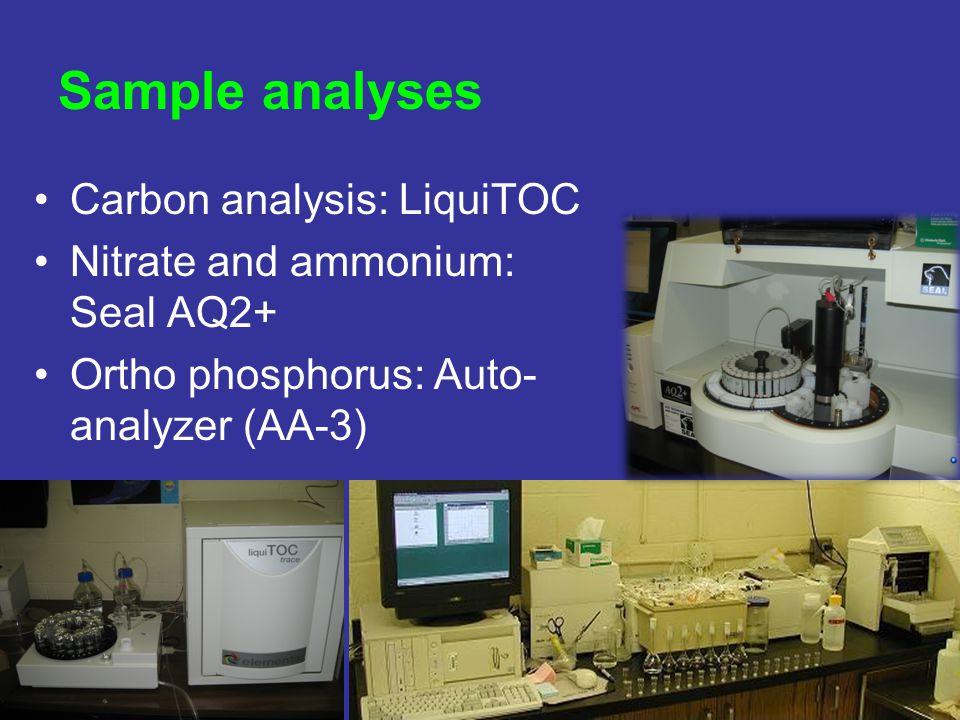 Sample analyses Carbon analysis: LiquiTOC Nitrate and ammonium: Seal AQ2+ Ortho phosphorus: Auto- analyzer (AA-3)