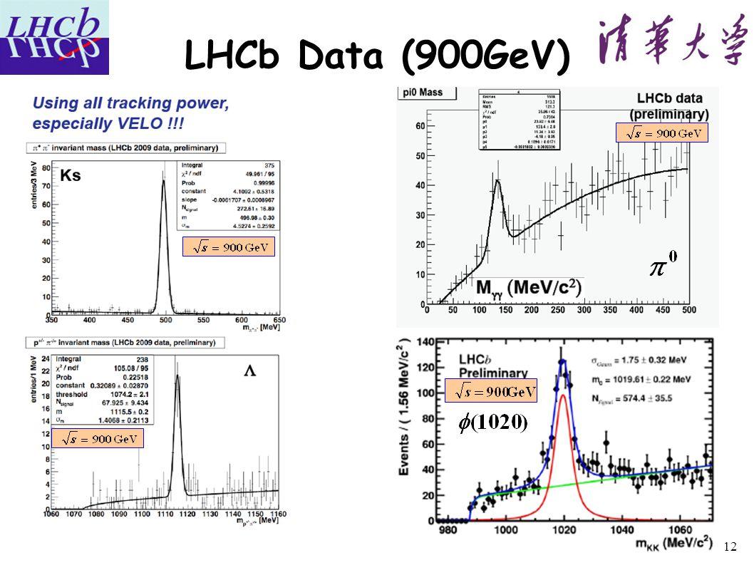 LHCb Data (900GeV) 12