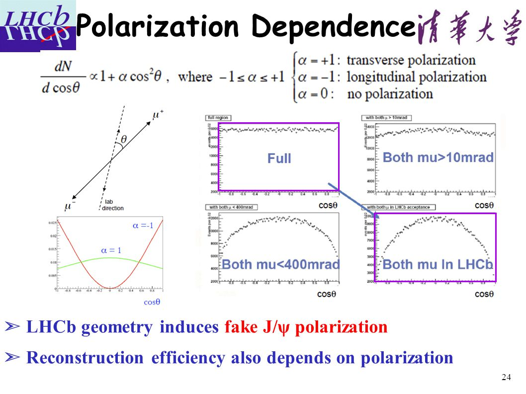 ➣ LHCb geometry induces fake J/ψ polarization ➣ Reconstruction efficiency also depends on polarization Polarization Dependence 24