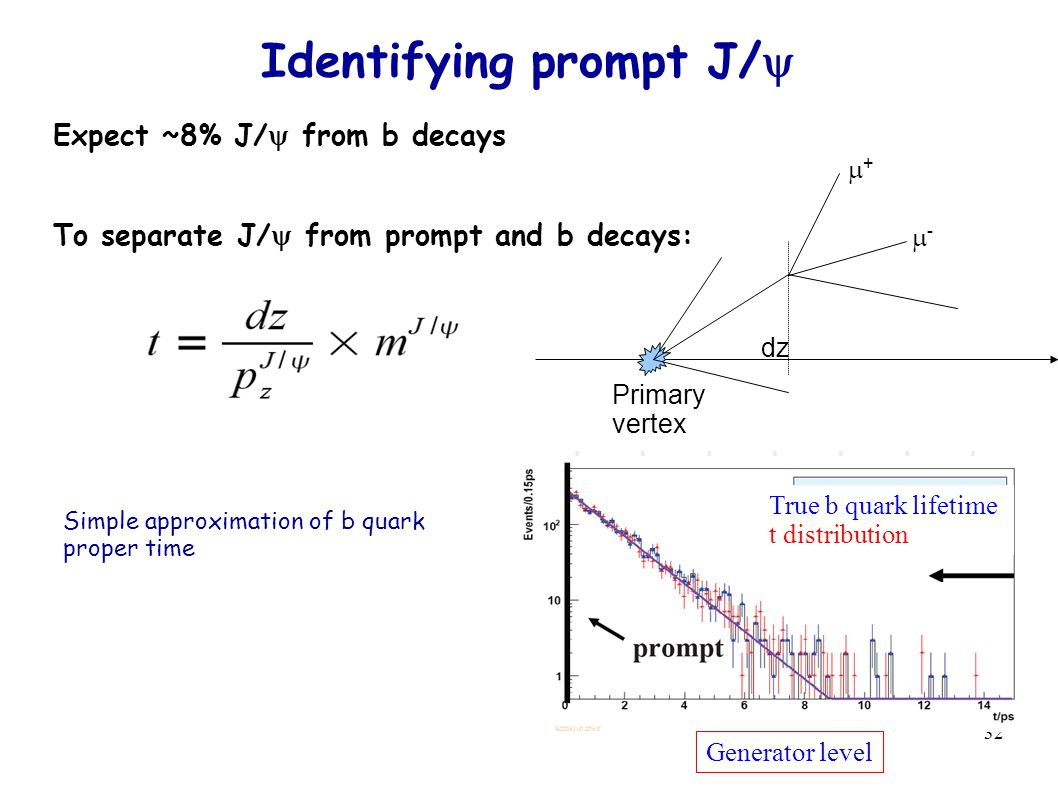 32 Identifying prompt J/  Expect ~8% J/  from b decays To separate J/  from prompt and b decays: ++ Primary vertex -- dz Generator level Simple approximation of b quark proper time True b quark lifetime t distribution