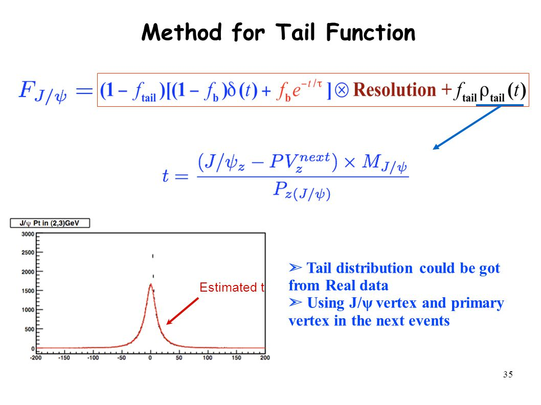 35 Method for Tail Function Estimated t ➣ Tail distribution could be got from Real data ➣ Using J/ψ vertex and primary vertex in the next events