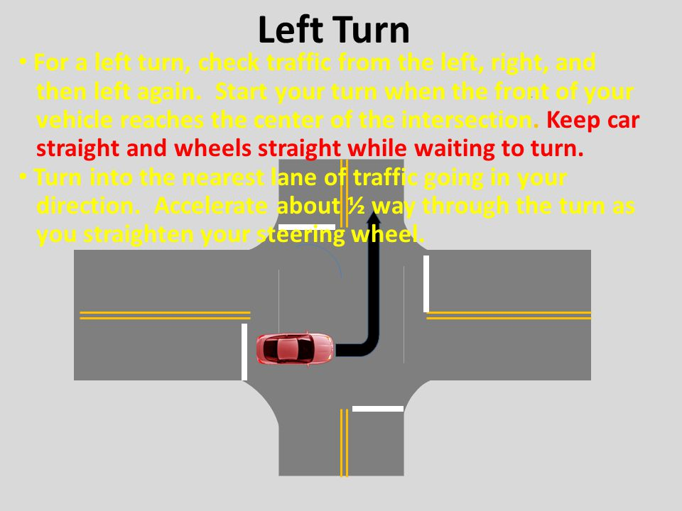 For a left turn, check traffic from the left, right, and then left again. Start your turn when the front of your vehicle reaches the center of the int