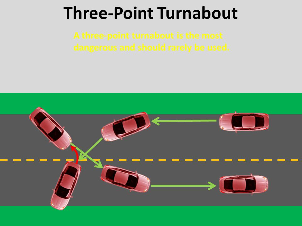 Three-Point Turnabout A three-point turnabout is the most dangerous and should rarely be used.