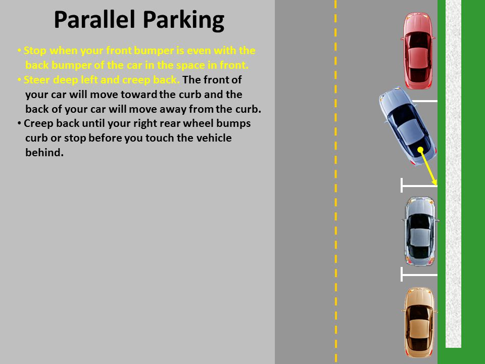 Parallel Parking Stop when your front bumper is even with the back bumper of the car in the space in front. Steer deep left and creep back. The front