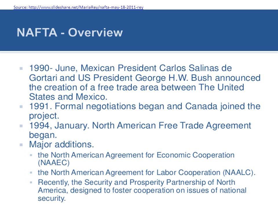 Source: http://www.slideshare.net/MariaRey/nafta-may-18-2011-rey