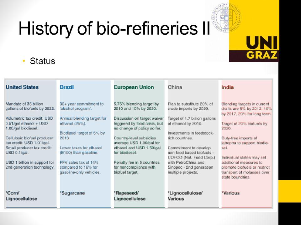History of bio-refineries II Status