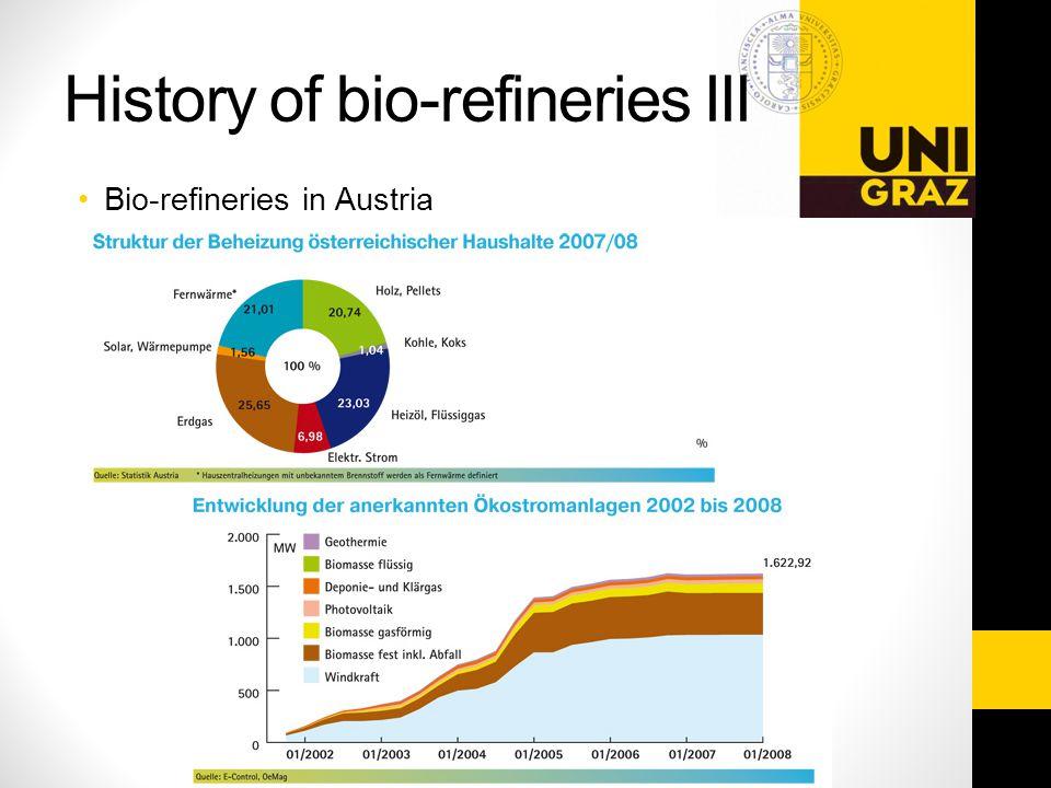 History of bio-refineries III Bio-refineries in Austria