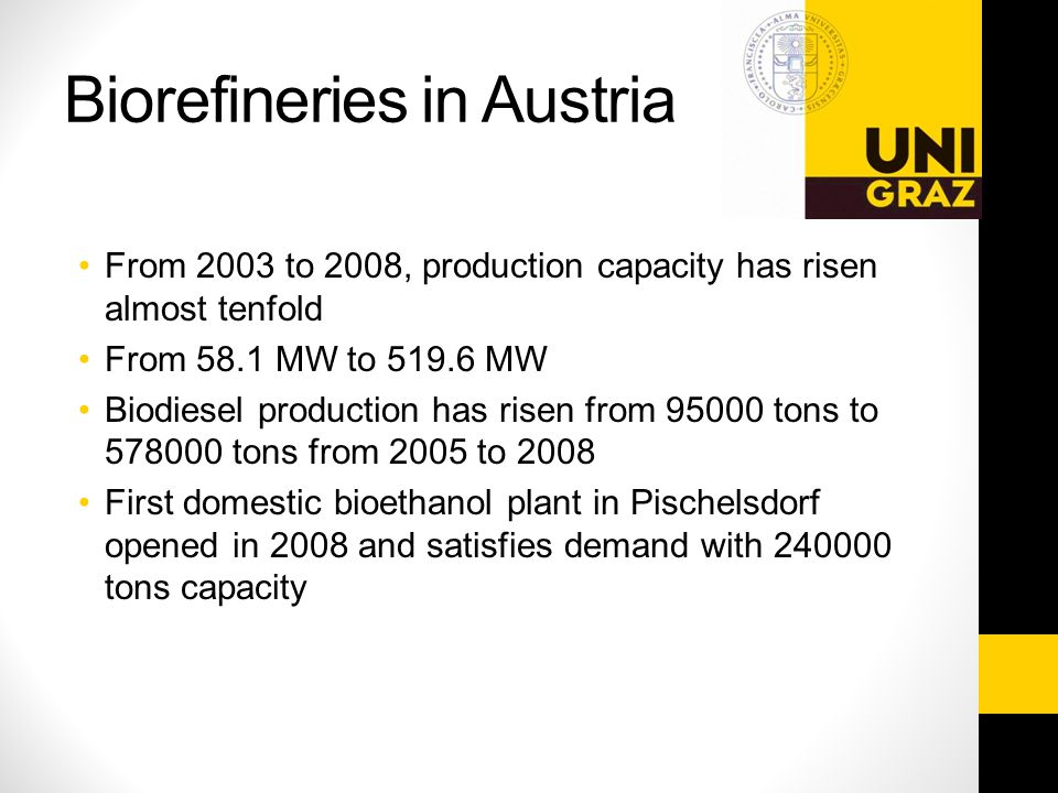 Biorefineries in Austria From 2003 to 2008, production capacity has risen almost tenfold From 58.1 MW to 519.6 MW Biodiesel production has risen from 95000 tons to 578000 tons from 2005 to 2008 First domestic bioethanol plant in Pischelsdorf opened in 2008 and satisfies demand with 240000 tons capacity