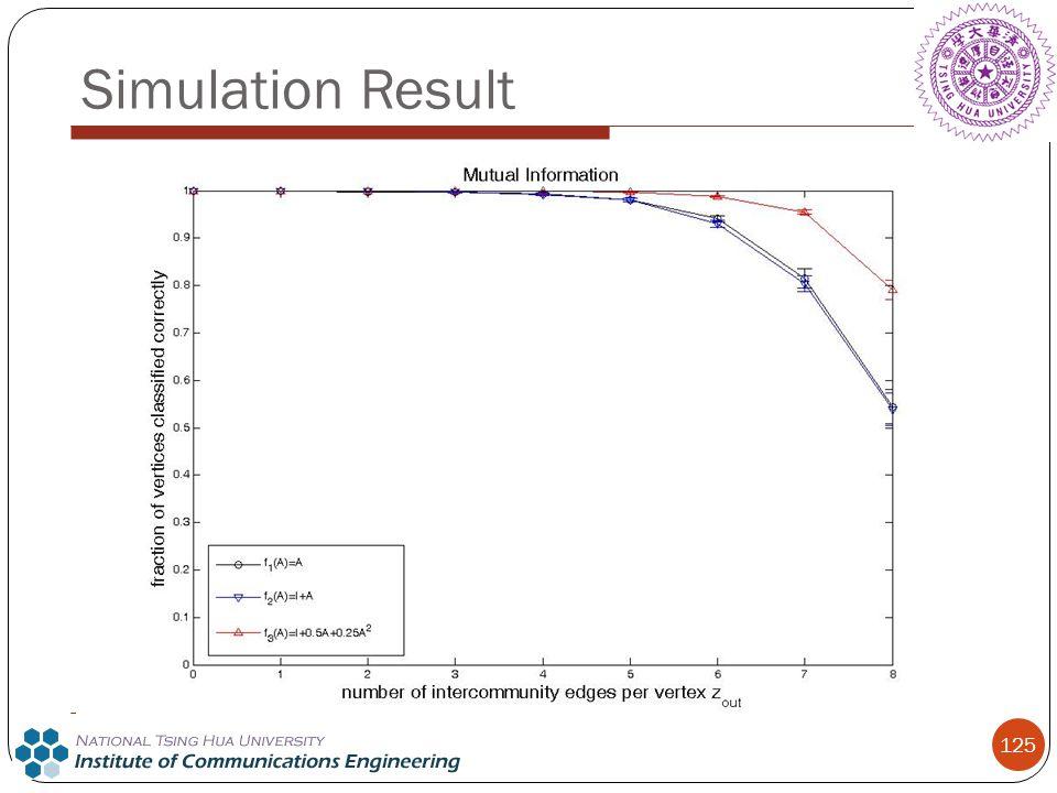 125 Simulation Result