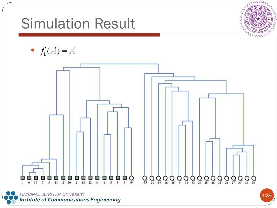 128 Simulation Result
