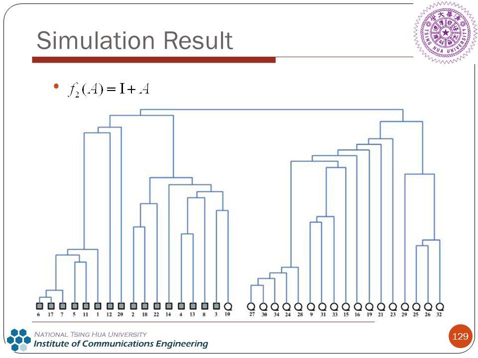129 Simulation Result