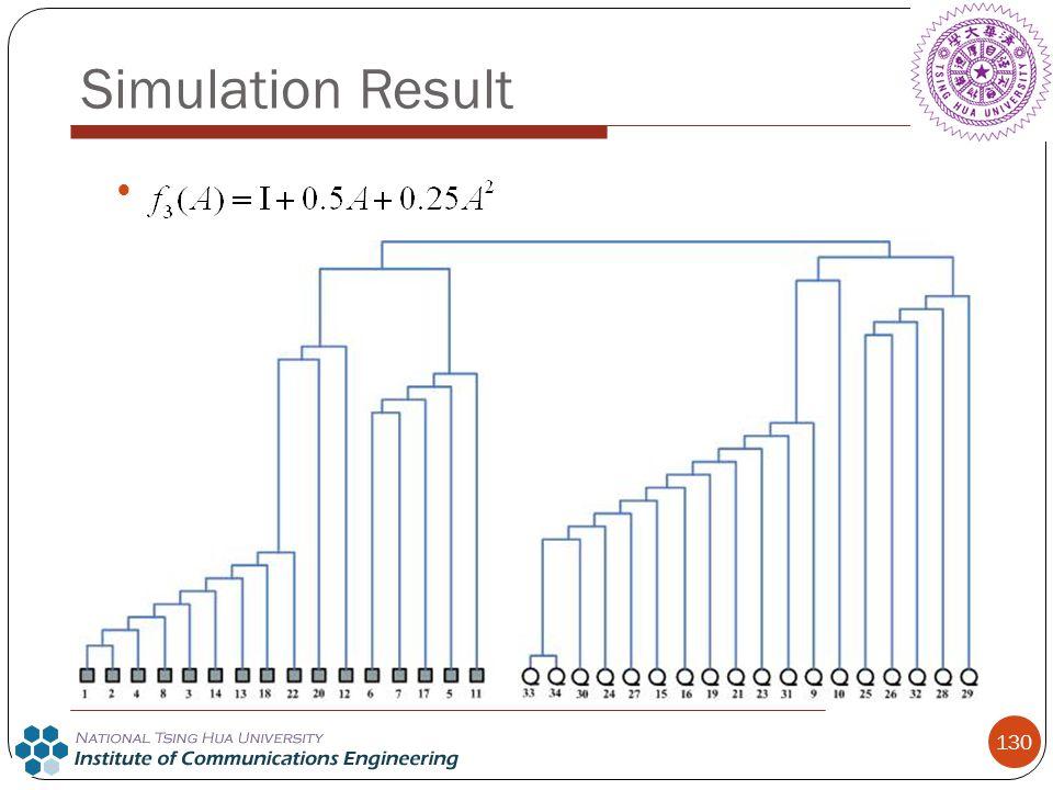 130 Simulation Result