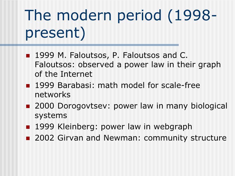 The modern period (1998- present) 1999 M. Faloutsos, P. Faloutsos and C. Faloutsos: observed a power law in their graph of the Internet 1999 Barabasi: