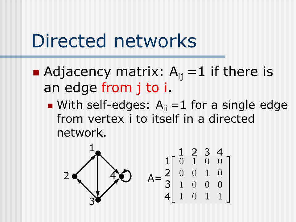 Directed networks Adjacency matrix: A ij =1 if there is an edge from j to i. With self-edges: A ii =1 for a single edge from vertex i to itself in a d