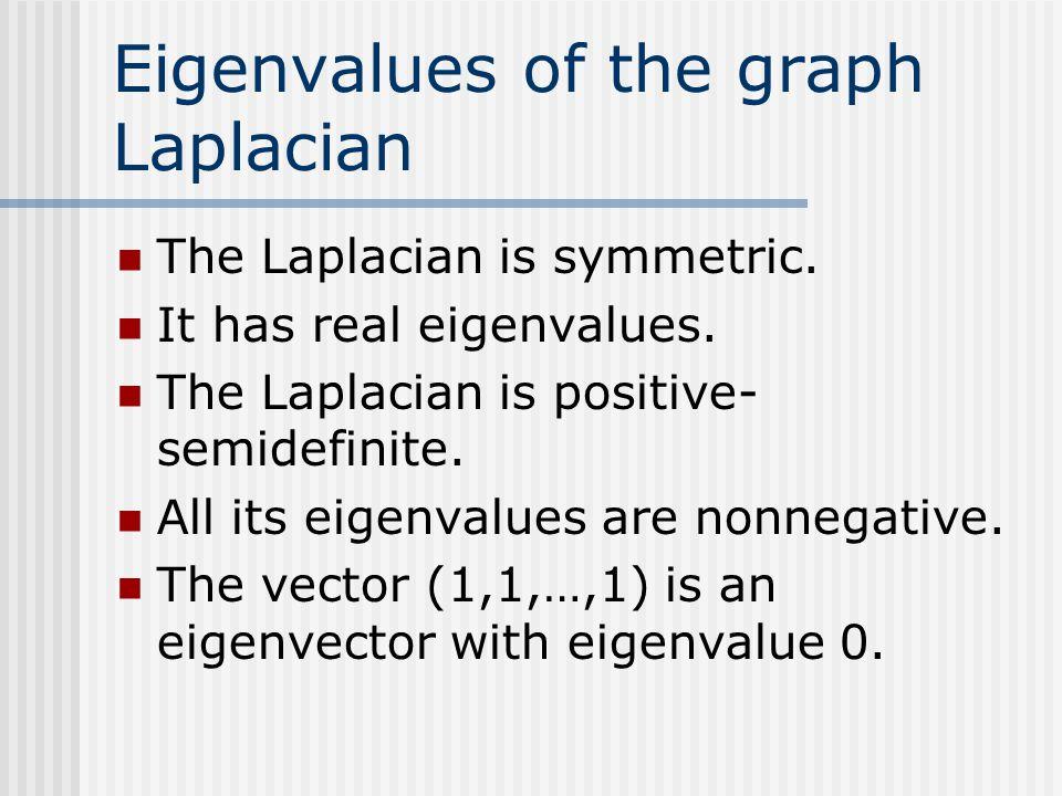 Eigenvalues of the graph Laplacian The Laplacian is symmetric. It has real eigenvalues. The Laplacian is positive- semidefinite. All its eigenvalues a