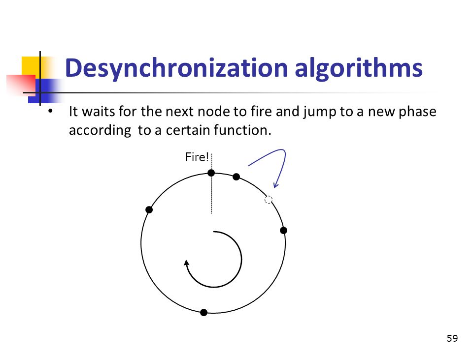 Desynchronization algorithms It waits for the next node to fire and jump to a new phase according to a certain function. 59 Fire!