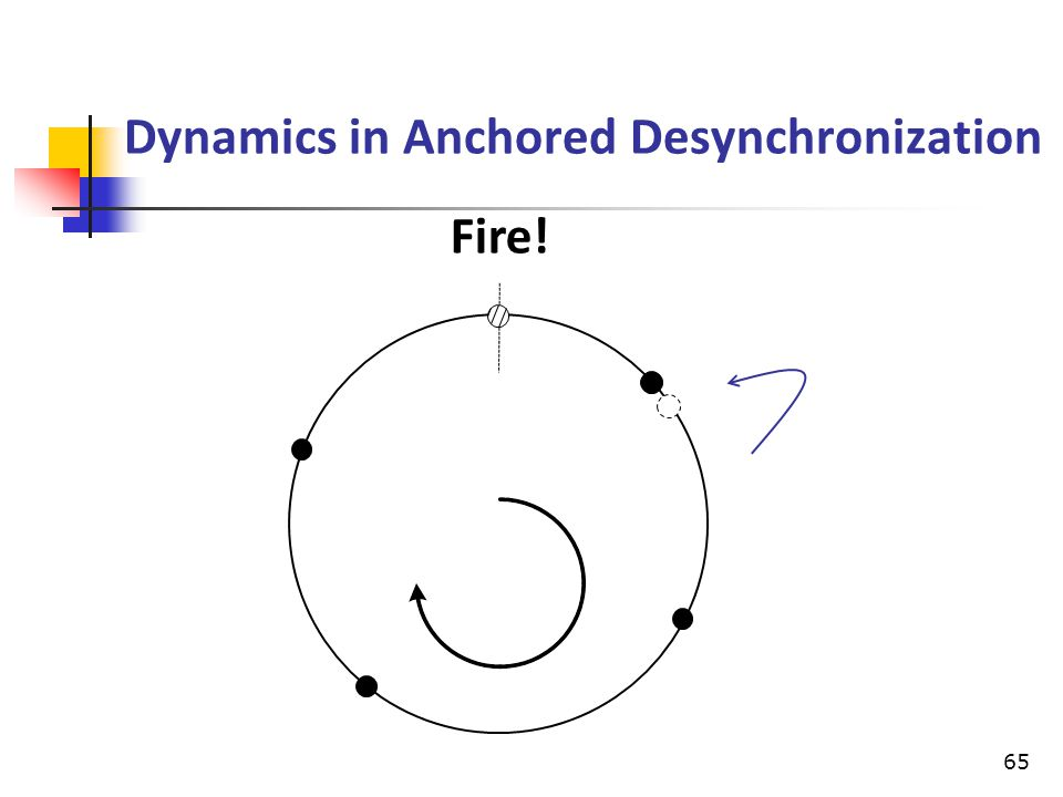 Dynamics in Anchored Desynchronization 65 Fire!