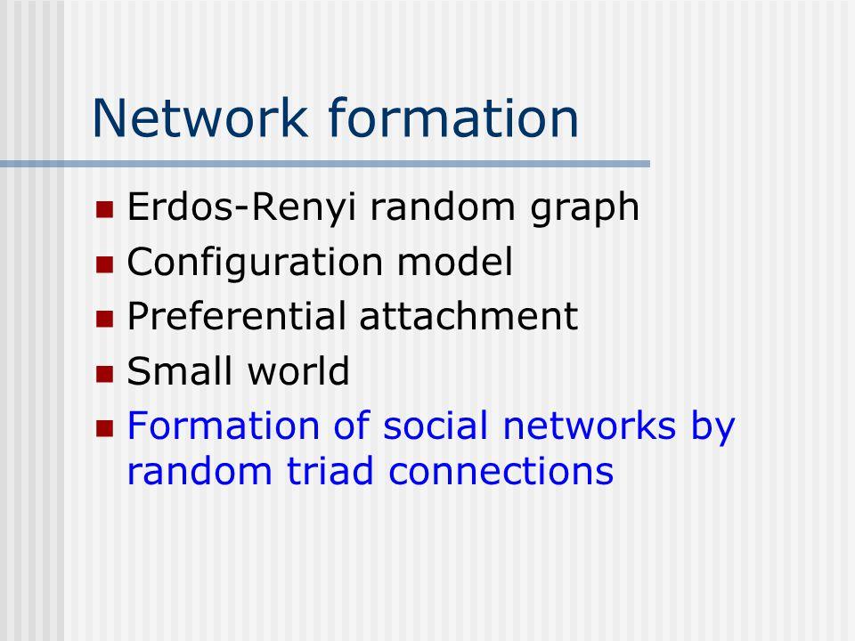 Network formation Erdos-Renyi random graph Configuration model Preferential attachment Small world Formation of social networks by random triad connec