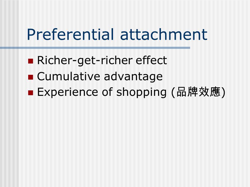 Preferential attachment Richer-get-richer effect Cumulative advantage Experience of shopping ( 品牌效應 )